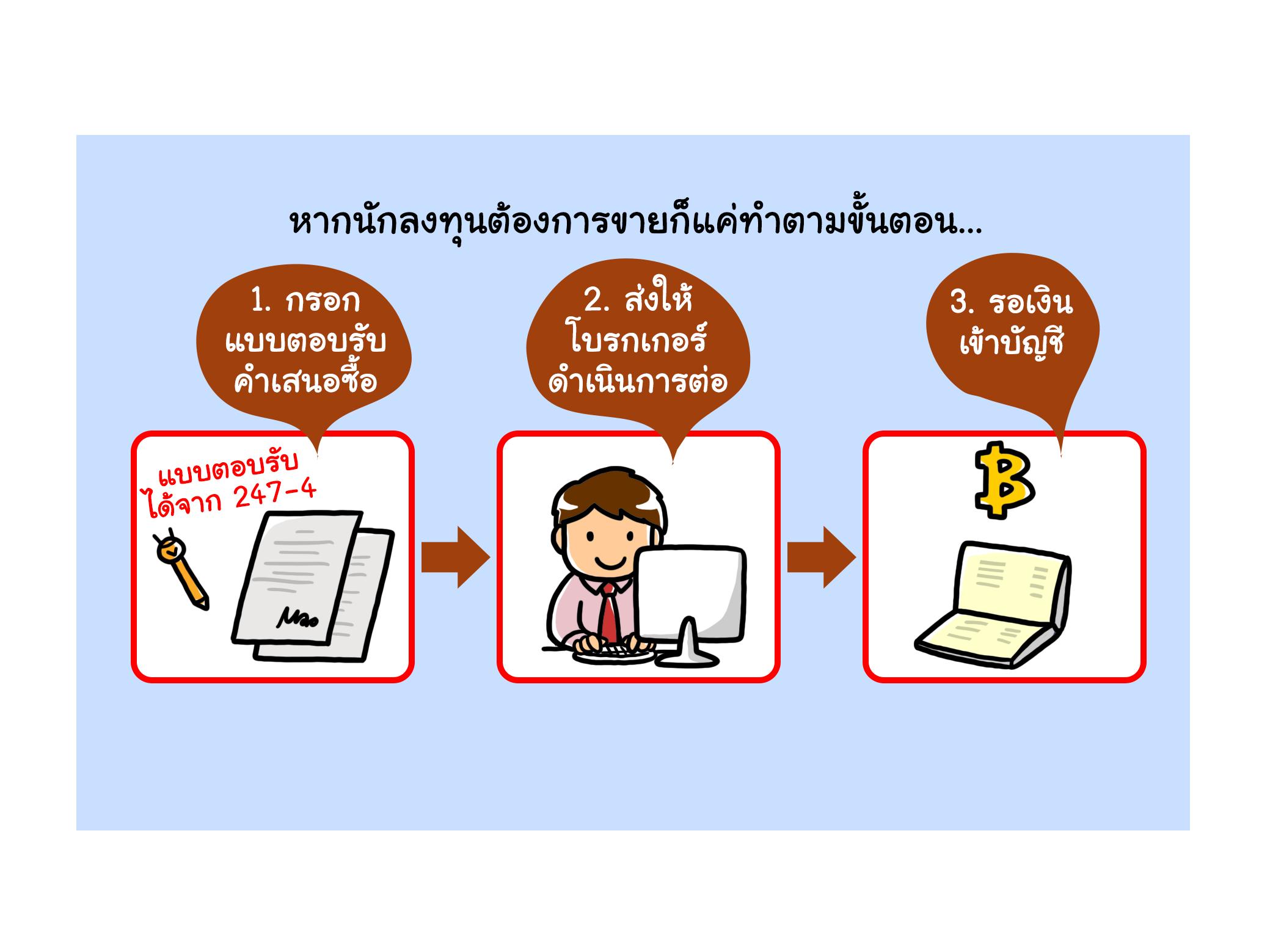 www maoinvestor com/wp-content/uploads/2019/05/mao